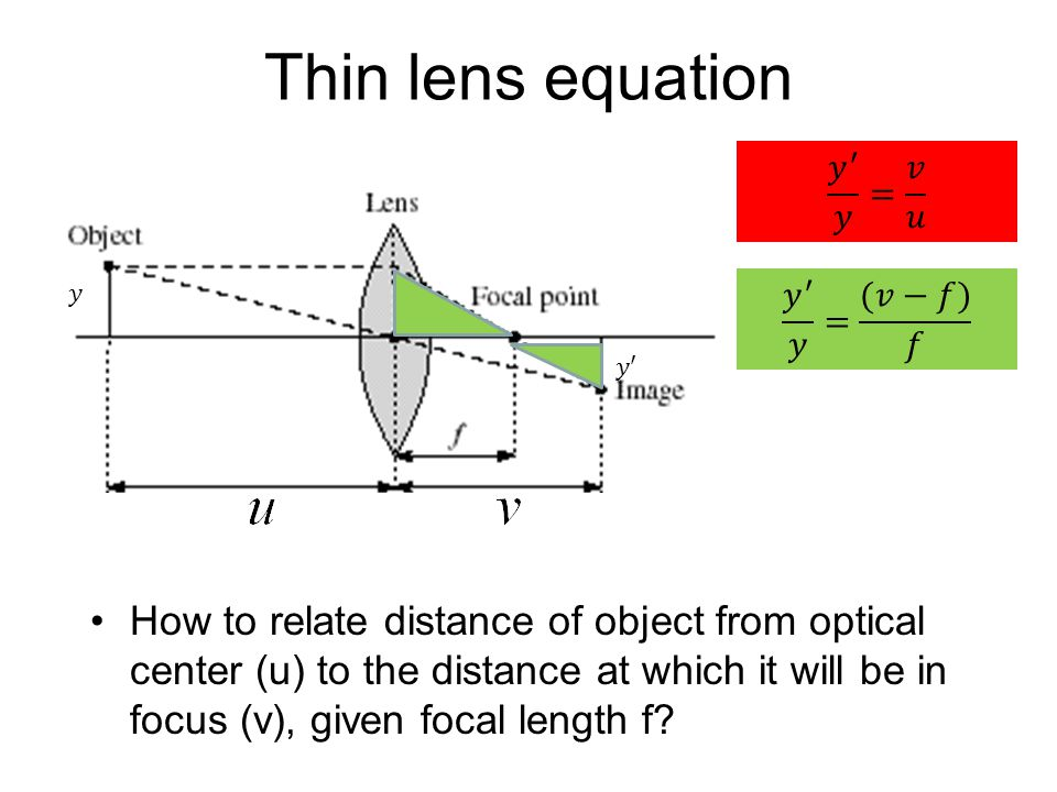 Thin lens equation How to relate distance of object from optical center (u) to the distance at which it will be in focus (v), given focal length f?
