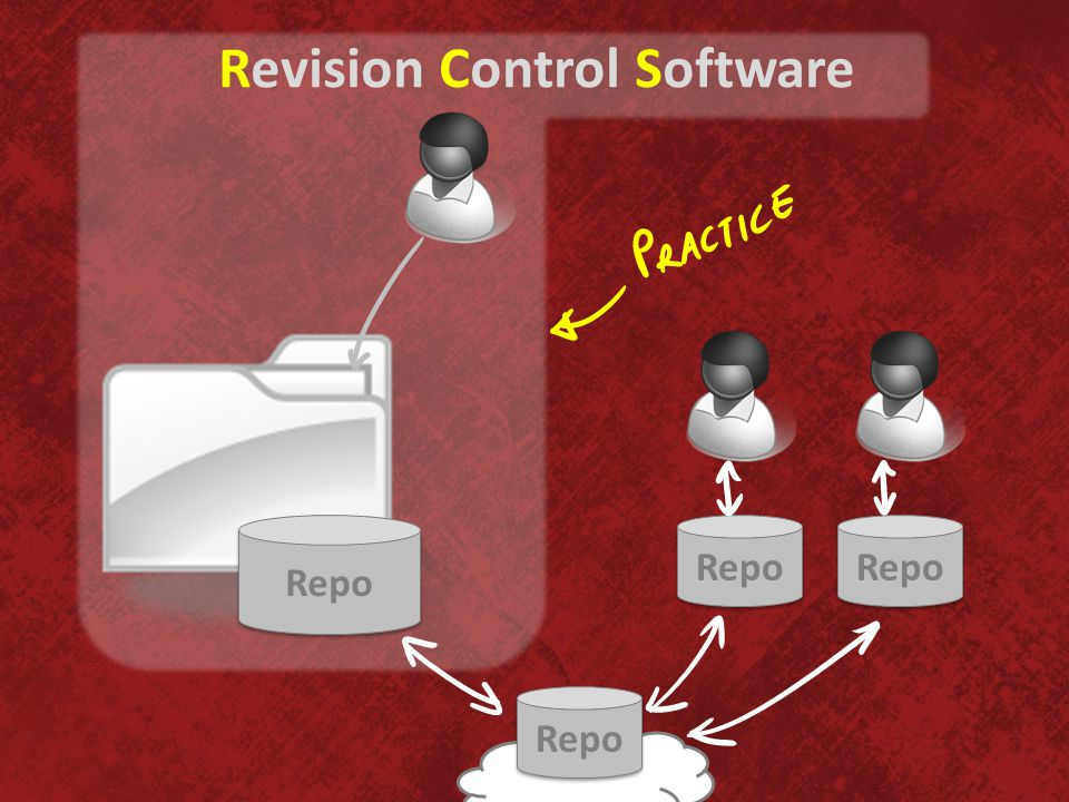 Revision Control Software Repo