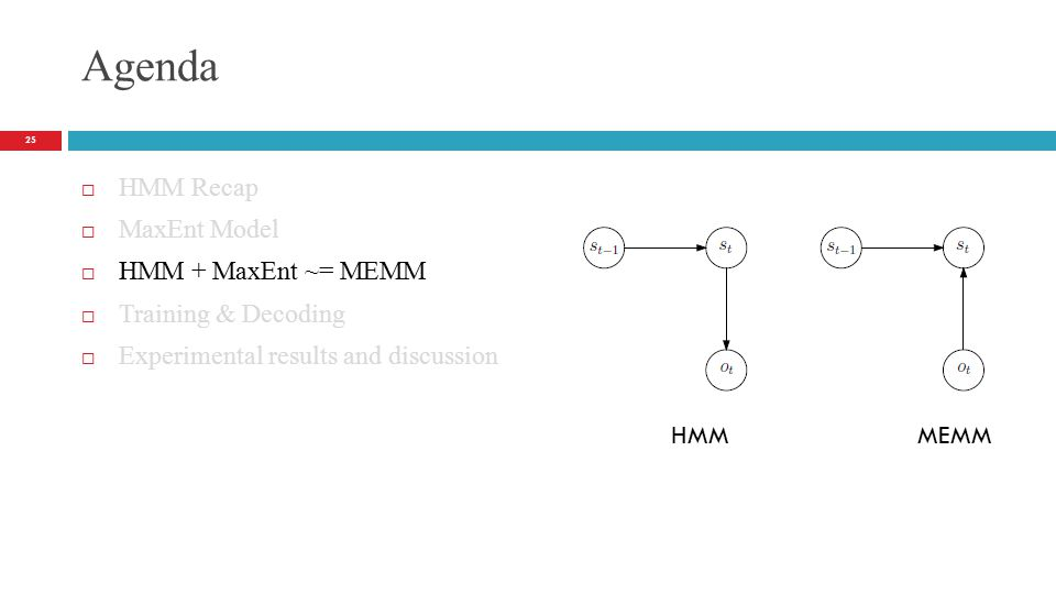 Agenda  HMM Recap  MaxEnt Model  HMM + MaxEnt ~= MEMM  Training & Decoding  Experimental results and discussion 25 HMMMEMM