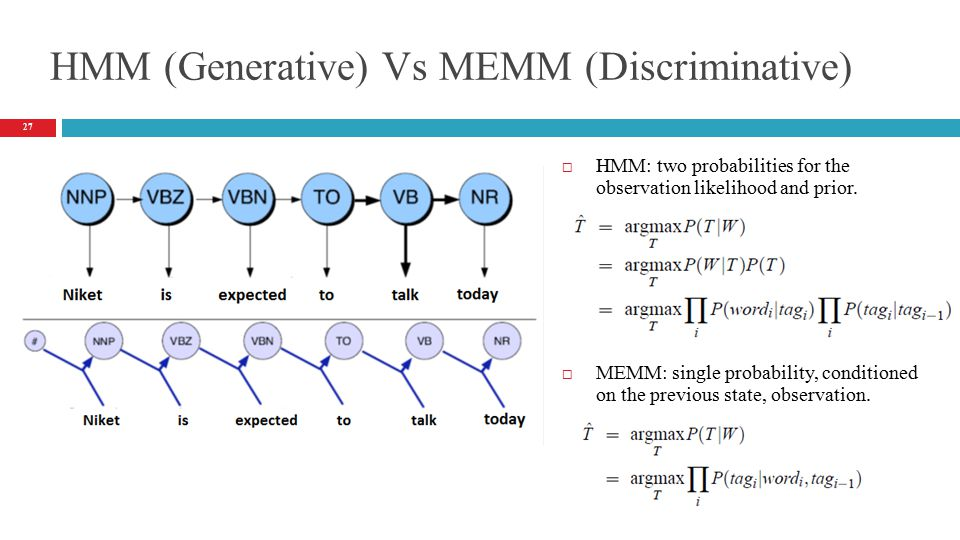 HMM (Generative) Vs MEMM (Discriminative)  HMM: two probabilities for the observation likelihood and prior.