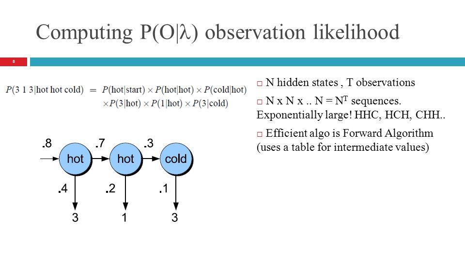 Computing P(O| ) observation likelihood 8  N hidden states, T observations  N x N x..