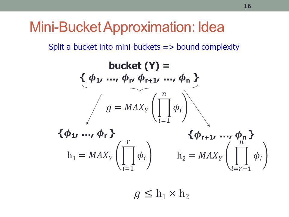 16 Mini-Bucket Approximation: Idea Split a bucket into mini-buckets => bound complexity