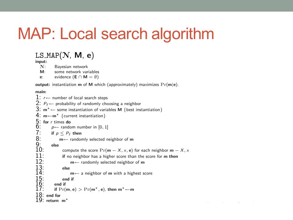 MAP: Local search algorithm
