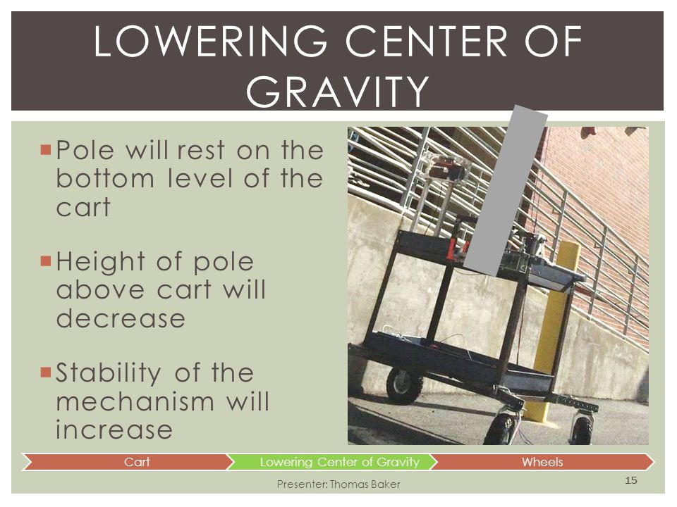  Pole will rest on the bottom level of the cart  Height of pole above cart will decrease  Stability of the mechanism will increase LOWERING CENTER