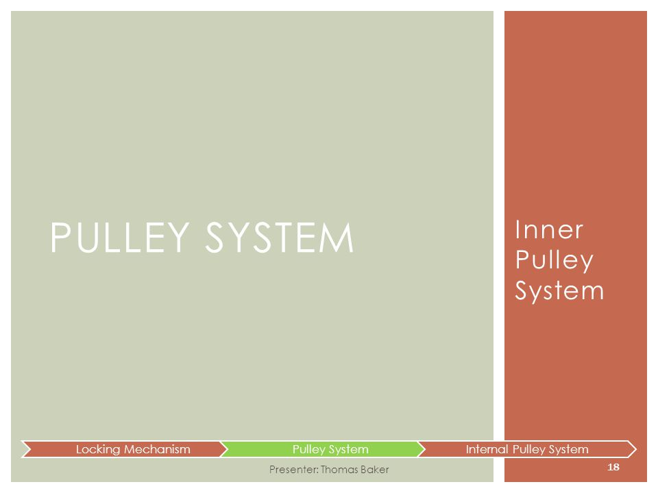 Inner Pulley System 18 PULLEY SYSTEM Locking MechanismPulley SystemInternal Pulley System Presenter: Thomas Baker