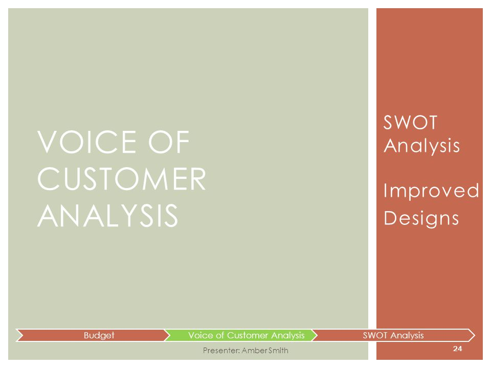 SWOT Analysis Improved Designs 24 VOICE OF CUSTOMER ANALYSIS BudgetVoice of Customer AnalysisSWOT Analysis Presenter: Amber Smith