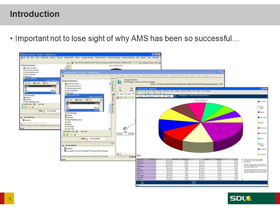 5 Introduction Important not to lose sight of why AMS has been so successful…