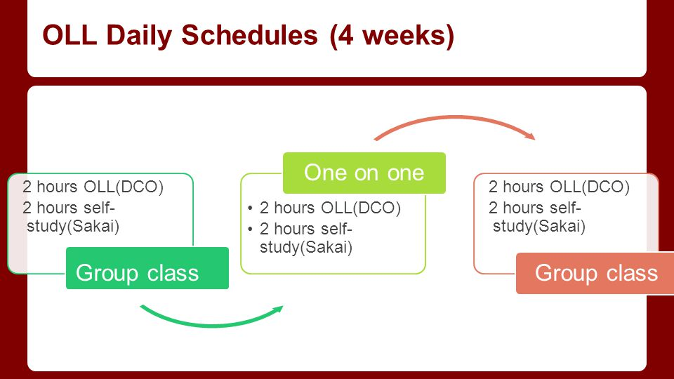 2 hours OLL(DCO) 2 hours self- study(Sakai) Group class 2 hours OLL(DCO) 2 hours self- study(Sakai) One on one 2 hours OLL(DCO) 2 hours self- study(Sakai) Group class OLL Daily Schedules (4 weeks)