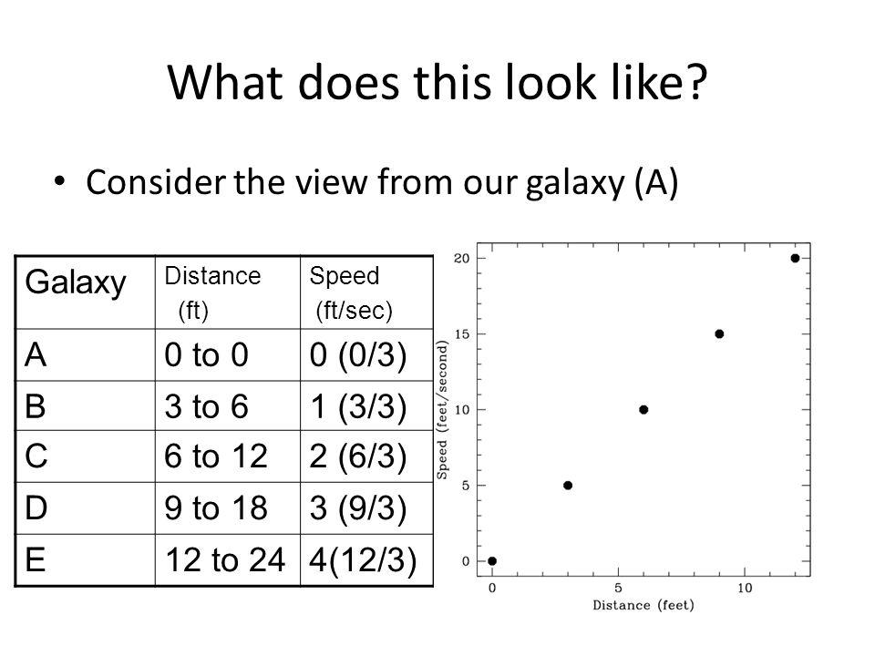Big Bang Model Does Big Bang model make predictions.