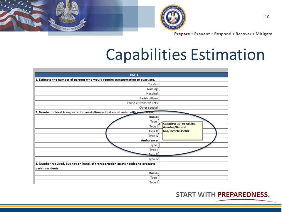 Prepare + Prevent + Respond + Recover + Mitigate START WITH PREPAREDNESS. Capabilities Estimation 10