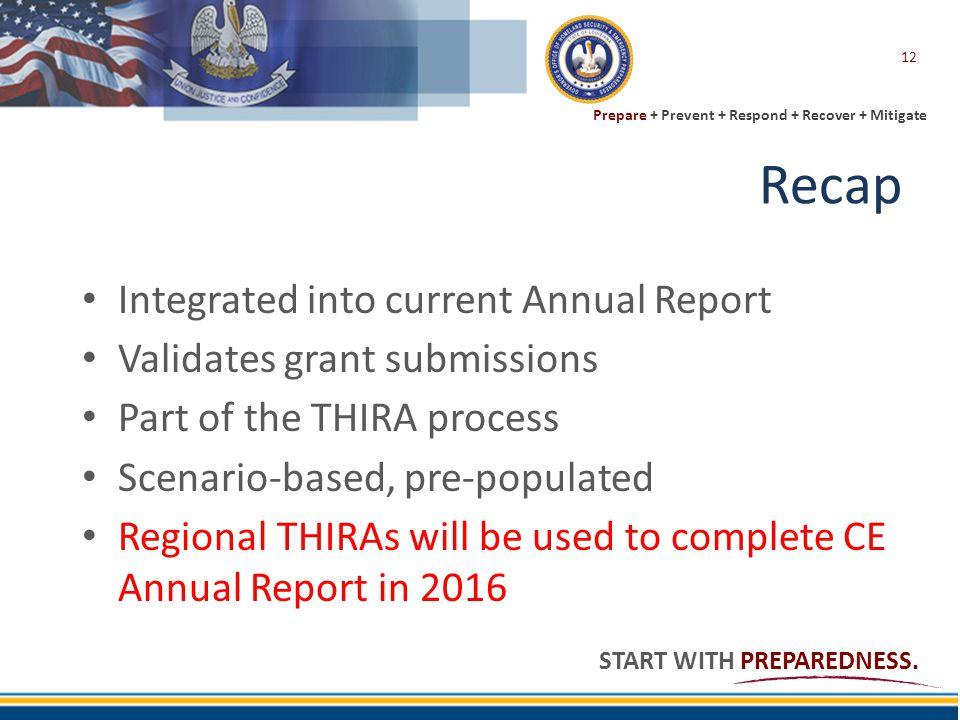 Prepare + Prevent + Respond + Recover + Mitigate START WITH PREPAREDNESS. Recap Integrated into current Annual Report Validates grant submissions Part