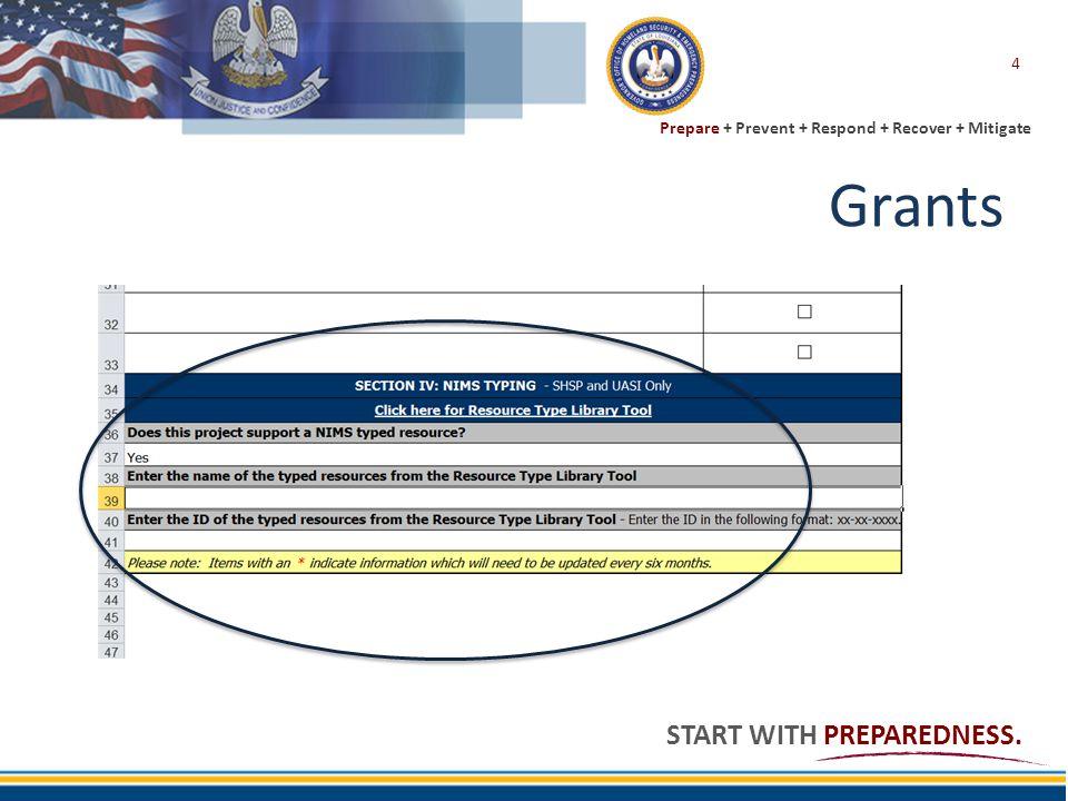 Prepare + Prevent + Respond + Recover + Mitigate START WITH PREPAREDNESS. Grants 4