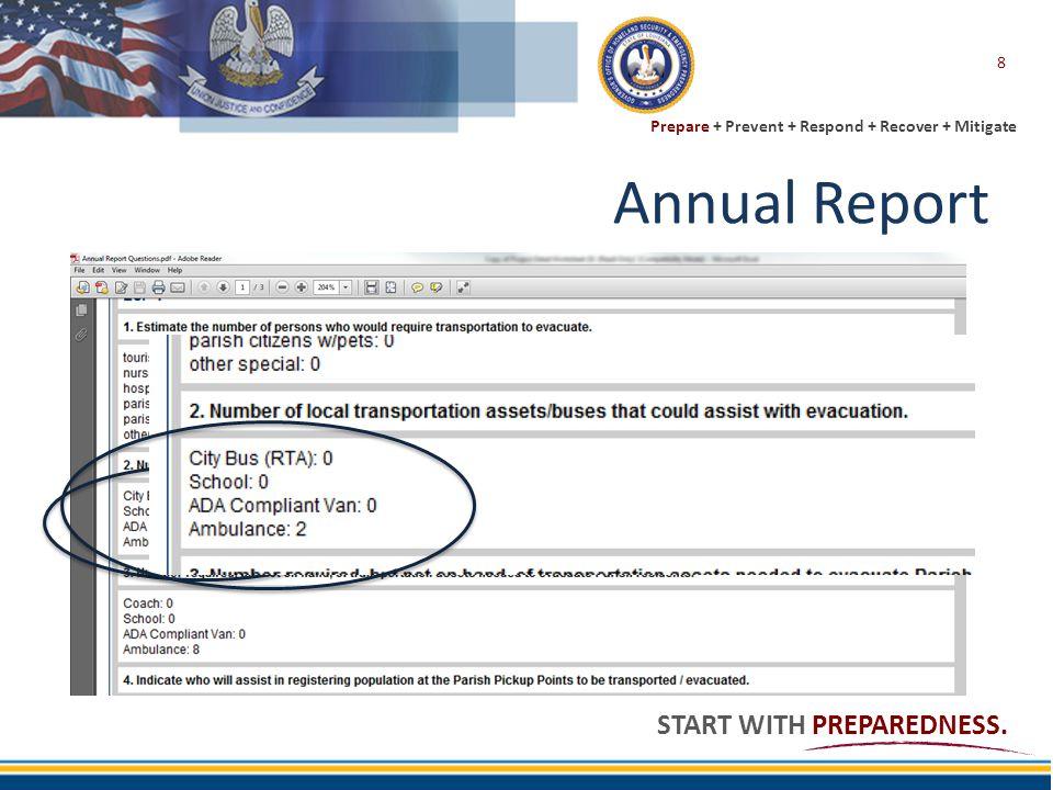 Prepare + Prevent + Respond + Recover + Mitigate START WITH PREPAREDNESS. Capabilities Estimation 9