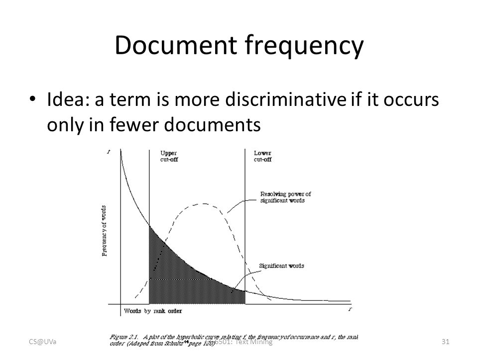 Document frequency Idea: a term is more discriminative if it occurs only in fewer documents CS@UVaCS 6501: Text Mining31