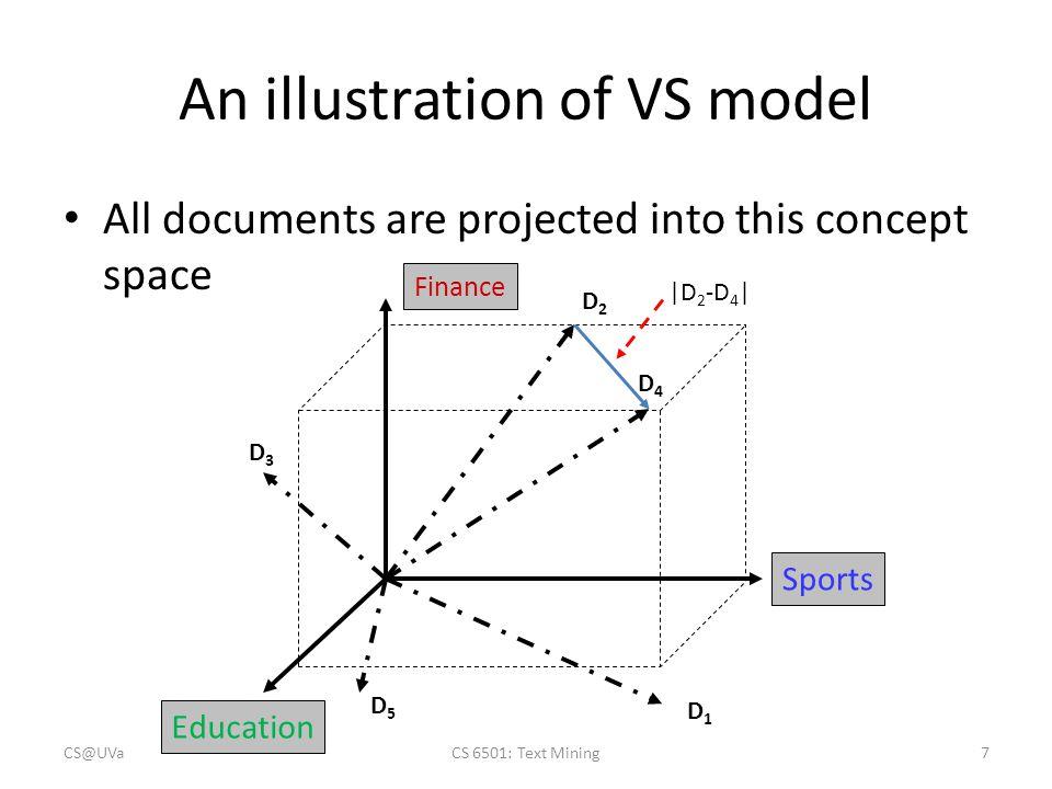 Recap: bag-of-word representation CS@UVaCS 6501: Text Mining18 textinformationidentifyminingminedisusefultofromappledelicious Doc111110111000 Doc211001110100 Doc300000100011 0/1 might not be the best choice