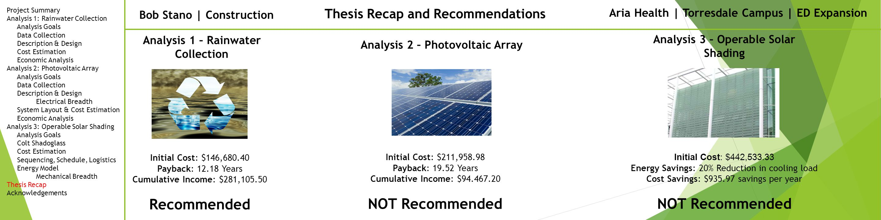 Bob Stano | Construction Aria Health | Torresdale Campus | ED Expansion Thesis Recap and Recommendations Analysis 1 – Rainwater Collection Analysis 2 – Photovoltaic Array Analysis 3 – Operable Solar Shading Initial Cost: $146,680.40 Payback: 12.18 Years Cumulative Income: $281,105.50 Recommended Initial Cost: $211,958.98 Payback: 19.52 Years Cumulative Income: $94.467.20 NOT Recommended Initial Cost: $442,533.33 Energy Savings: 20% Reduction in cooling load Cost Savings: $935.97 savings per year NOT Recommended Project Summary Analysis 1: Rainwater Collection Analysis Goals Data Collection Description & Design Cost Estimation Economic Analysis Analysis 2: Photovoltaic Array Analysis Goals Data Collection Description & Design Electrical Breadth System Layout & Cost Estimation Economic Analysis Analysis 3: Operable Solar Shading Analysis Goals Colt Shadoglass Cost Estimation Sequencing, Schedule, Logistics Energy Model Mechanical Breadth Thesis Recap Acknowledgements