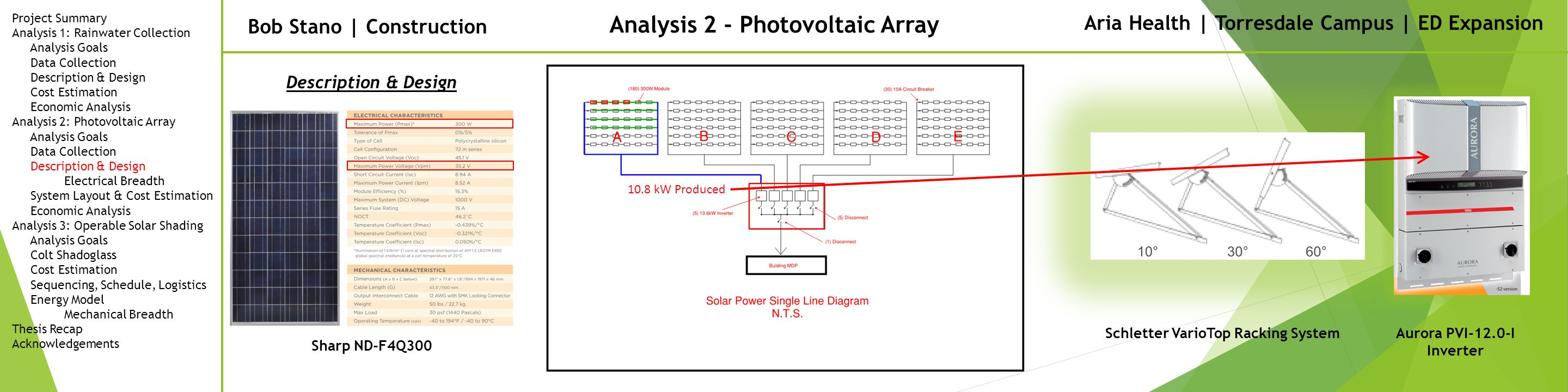 Bob Stano | Construction Analysis 2 - Photovoltaic Array Sharp ND-F4Q300 Schletter VarioTop Racking SystemAurora PVI-12.0-I Inverter Aria Health | Torresdale Campus | ED Expansion Description & Design Project Summary Analysis 1: Rainwater Collection Analysis Goals Data Collection Description & Design Cost Estimation Economic Analysis Analysis 2: Photovoltaic Array Analysis Goals Data Collection Description & Design Electrical Breadth System Layout & Cost Estimation Economic Analysis Analysis 3: Operable Solar Shading Analysis Goals Colt Shadoglass Cost Estimation Sequencing, Schedule, Logistics Energy Model Mechanical Breadth Thesis Recap Acknowledgements 10.8 kW Produced