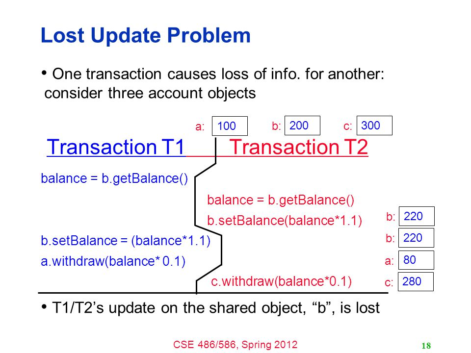 CSE 486/586, Spring 2012 Lost Update Problem One transaction causes loss of info. for another: consider three account objects Transaction T1Transactio