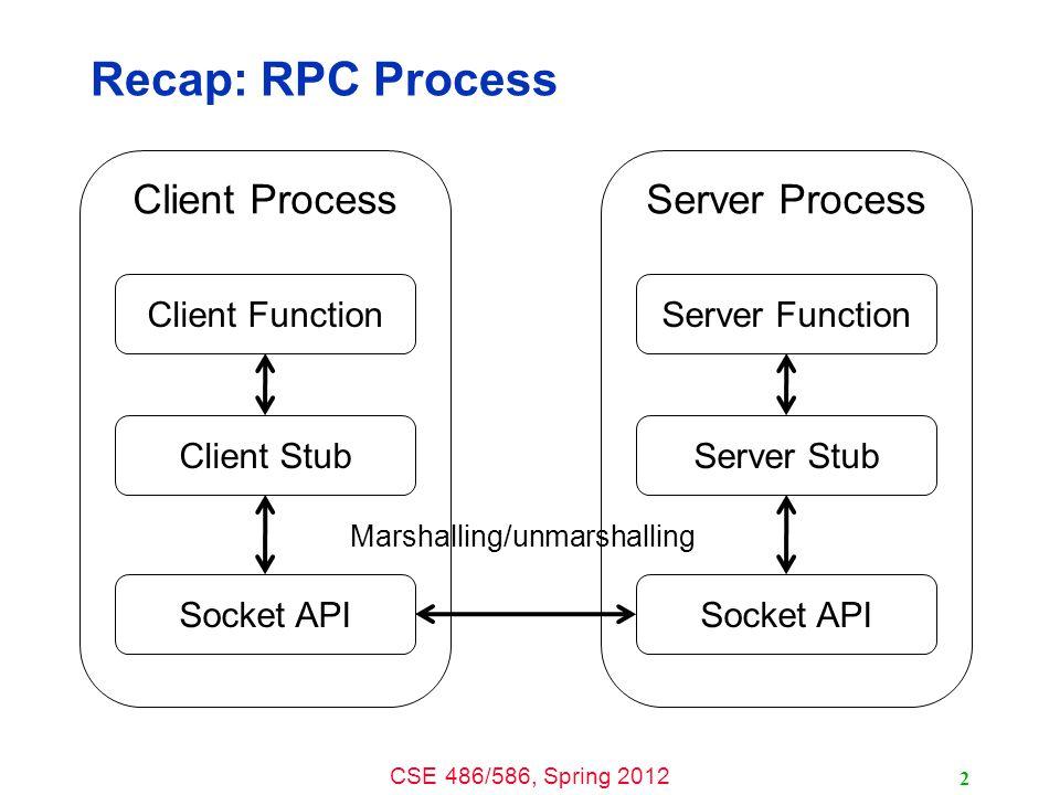 CSE 486/586, Spring 2012 Recap: RPC Process 2 Client Process Client Function Client Stub Socket API Server Process Server Function Server Stub Socket API Marshalling/unmarshalling