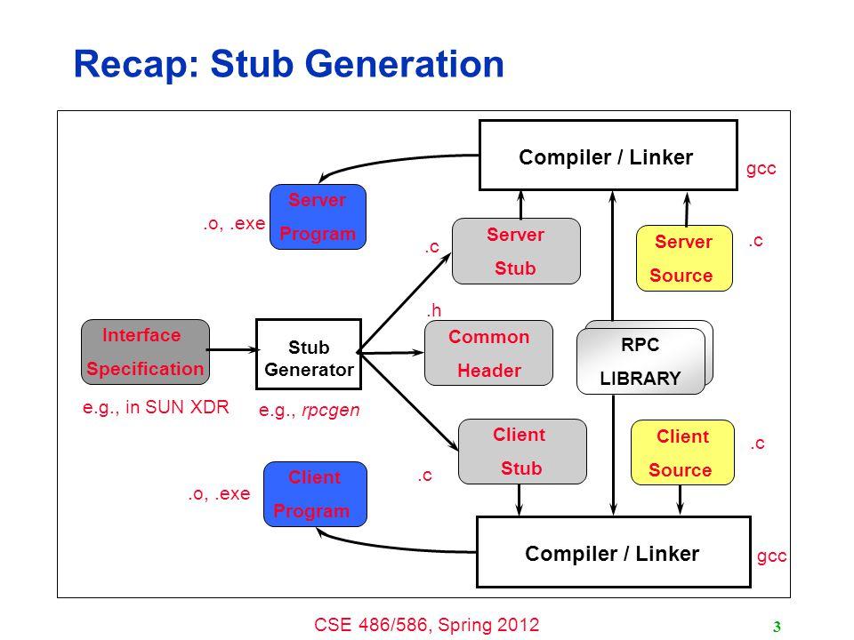 CSE 486/586, Spring 2012 Recap: Stub Generation 3 Interface Specification Stub Generator Server Stub Common Header Client Stub Client Source RPC LIBRARY Server Source Compiler / Linker RPC LIBRARY Client Program Server Program Compiler / Linker e.g., in SUN XDR e.g., rpcgen gcc.o,.exe.c.h gcc