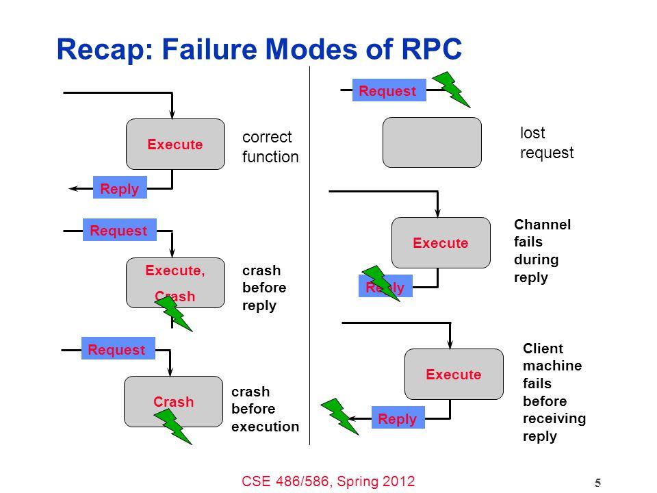 CSE 486/586, Spring 2012 Recap: Failure Modes of RPC Execute Reply correct function Execute, Crash Request Crash Request Execute Reply Execute Reply c