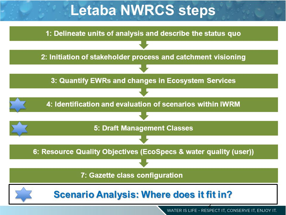 Letaba NWRCS steps 2 Scenario Analysis: Where does it fit in? 7: Gazette class configuration 6: Resource Quality Objectives (EcoSpecs & water quality