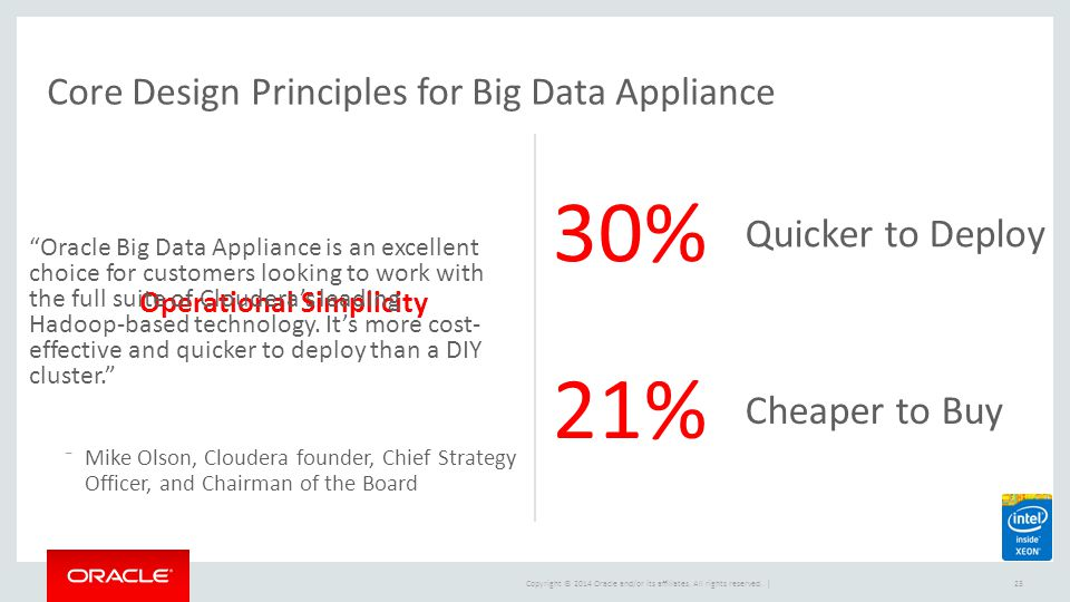 Copyright © 2014 Oracle and/or its affiliates. All rights reserved. | Operational Simplicity 23 Core Design Principles for Big Data Appliance 30% 21%
