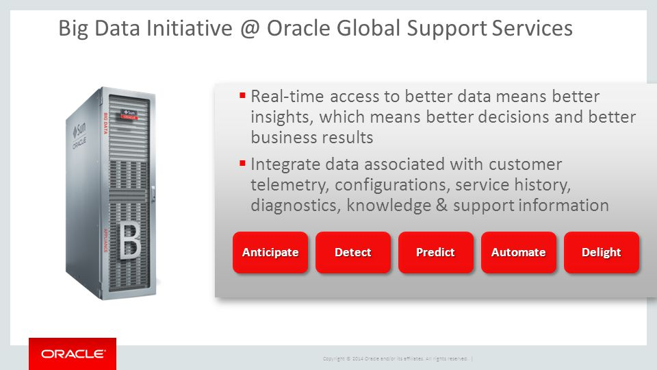 Copyright © 2014 Oracle and/or its affiliates. All rights reserved. |  Real-time access to better data means better insights, which means better deci