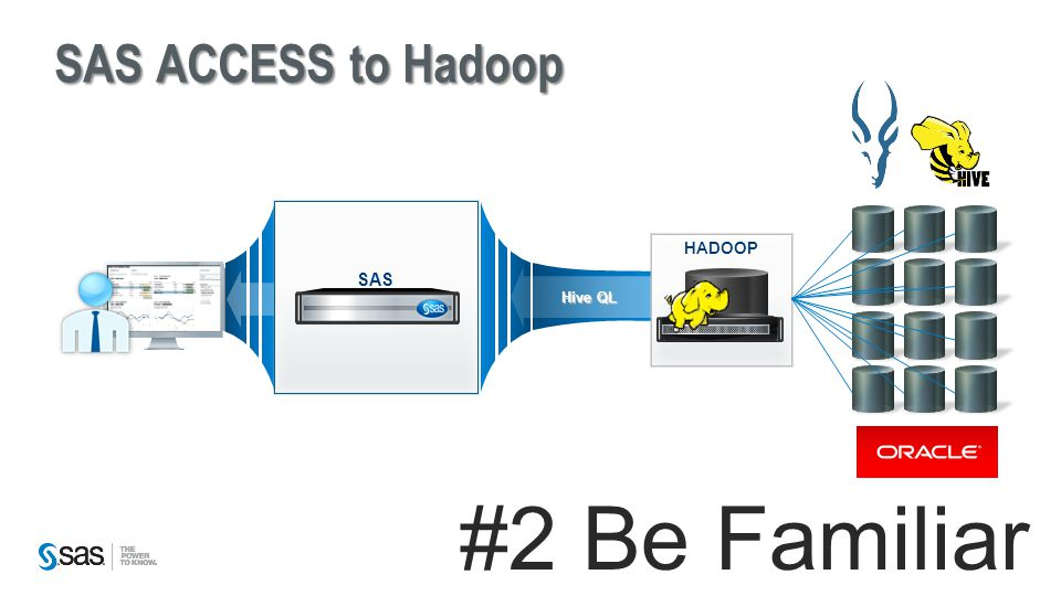 Copyright © 2014, SAS Institute Inc. All rights reserved. HADOOP Hive QL SAS SERVER SAS ACCESS to Hadoop #2 Be Familiar