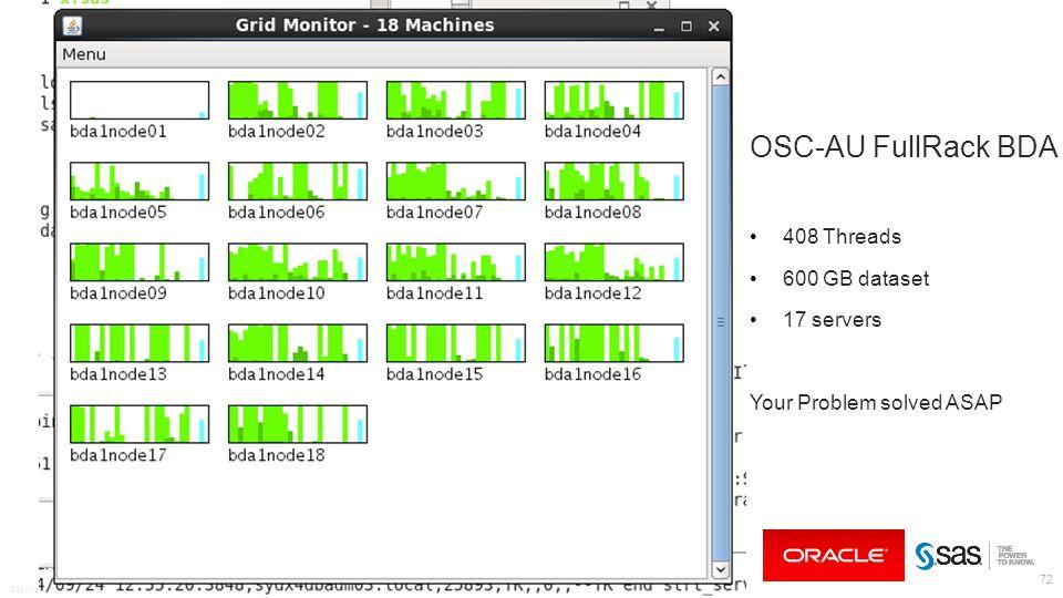 72 Copyright © 2013, SAS Institute Inc. All rights reserved. OSC-AU FullRack BDA 408 Threads 600 GB dataset 17 servers Your Problem solved ASAP