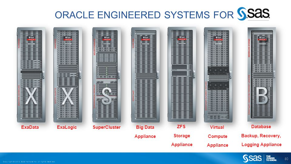 80 Copyright © 2013, SAS Institute Inc. All rights reserved. ORACLE ENGINEERED SYSTEMS FOR SuperClusterExaDataExaLogic Virtual Compute Appliance Big D