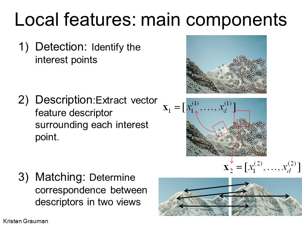 Goal: interest operator repeatability We want to detect (at least some of) the same points in both images.