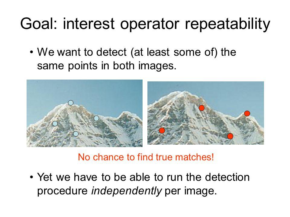 Scale-space blob detector: Example Image credit: Lana Lazebnik