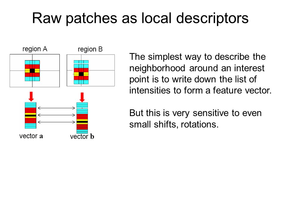 Raw patches as local descriptors The simplest way to describe the neighborhood around an interest point is to write down the list of intensities to form a feature vector.