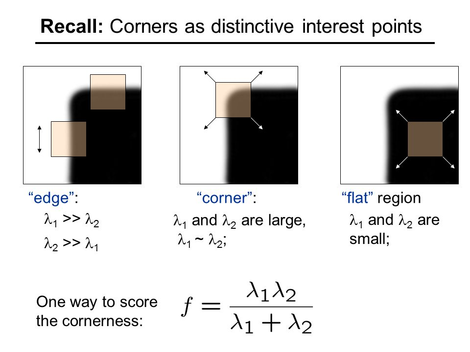 flat region 1 and 2 are small; edge : 1 >> 2 2 >> 1 corner : 1 and 2 are large, 1 ~ 2 ; One way to score the cornerness: Recall: Corners as distinctive interest points