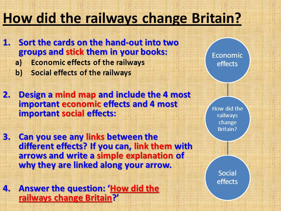 How did the railways change Britain.