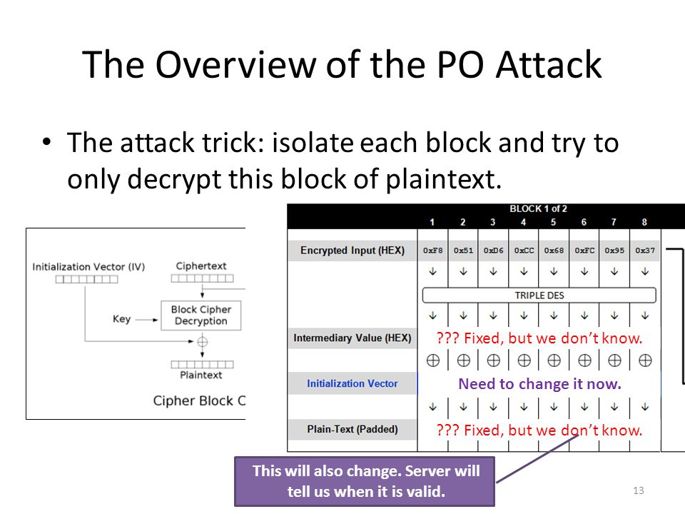 The Overview of the PO Attack The attack trick: isolate each block and try to only decrypt this block of plaintext.
