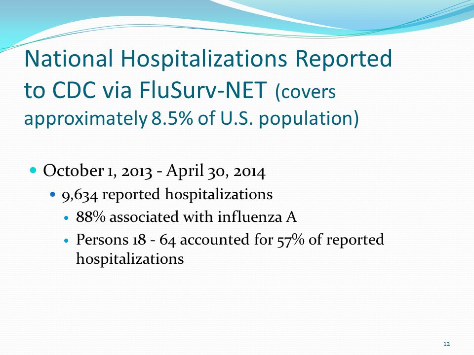 National Hospitalizations Reported to CDC via FluSurv-NET (covers approximately 8.5% of U.S.
