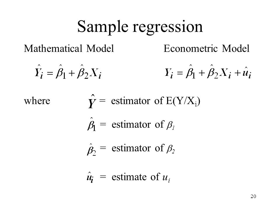 20 Sample regression Mathematical Model Econometric Model where = estimator of E(Y/X i ) = estimator of  1 = estimator of  2 = estimate of u i