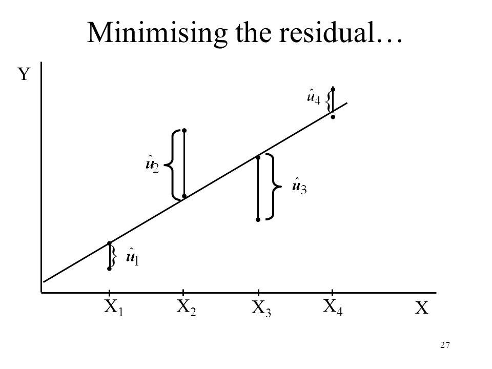 27 }.. X1X1 X2X2 X3X3 X4X4 { X Y.. Minimising the residual…