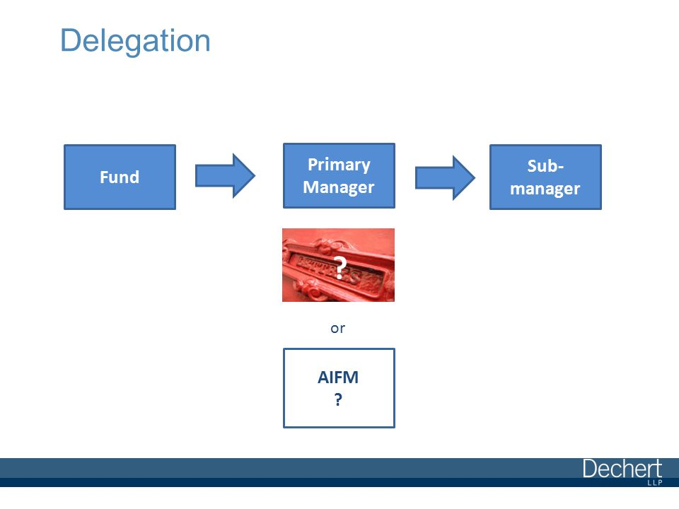 Delegation Fund Primary Manager Sub- manager or AIFM ? ?