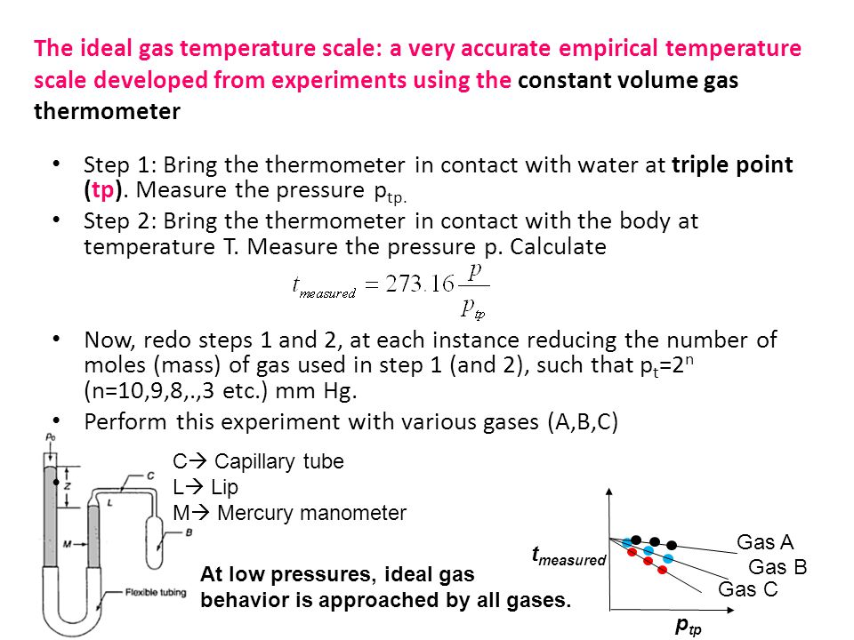 Step 1: Bring the thermometer in contact with water at triple point (tp). Measure the pressure p tp. Step 2: Bring the thermometer in contact with the