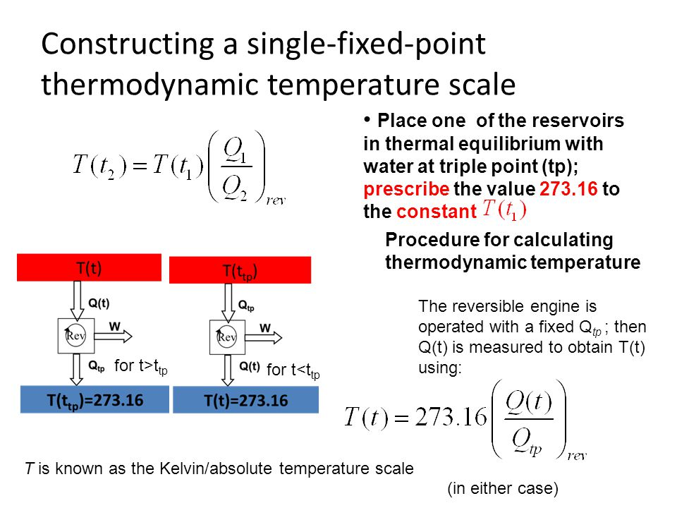 Constructing a single-fixed-point thermodynamic temperature scale Procedure for calculating thermodynamic temperature for t<t tp Place one of the rese