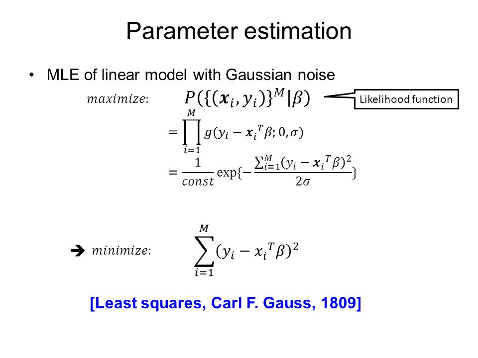 Parameter estimation MLE of linear model with Gaussian noise [Least squares, Carl F.