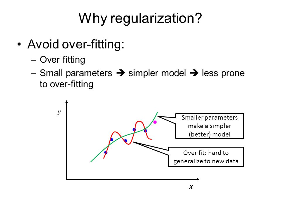 Why regularization.