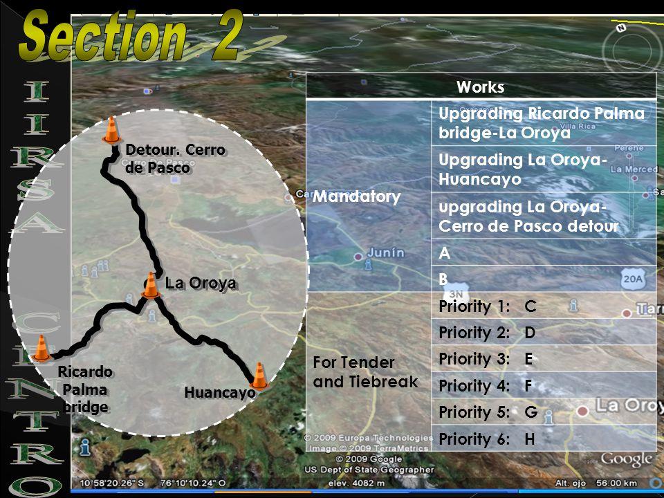 Works Mandatory Upgrading Ricardo Palma bridge-La Oroya Upgrading La Oroya- Huancayo upgrading La Oroya- Cerro de Pasco detour A B For Tender and Tieb