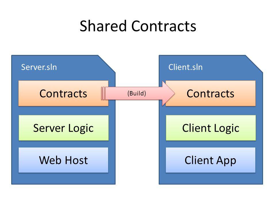Web Host Server Logic Contracts Client App Client Logic Contracts (Build) Shared Contracts Server.slnClient.sln