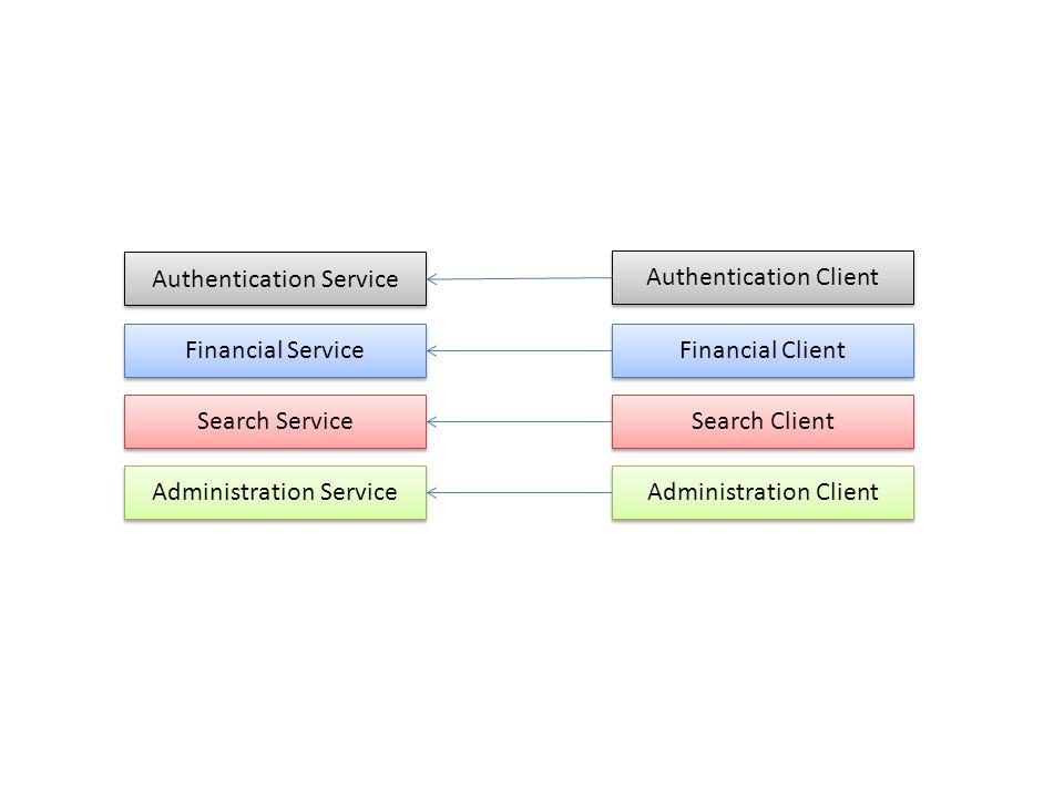 Authentication Service Financial Service Search Service Administration Service Authentication Client Financial Client Search Client Administration Client