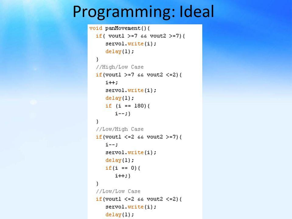 Programming: Ideal