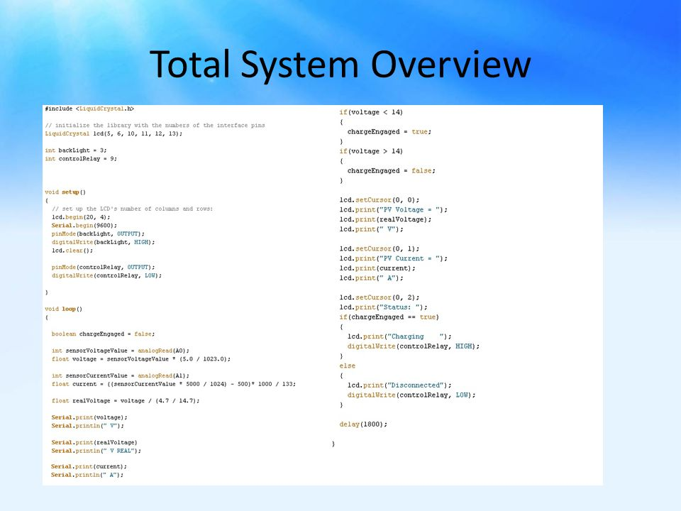 Total System Overview